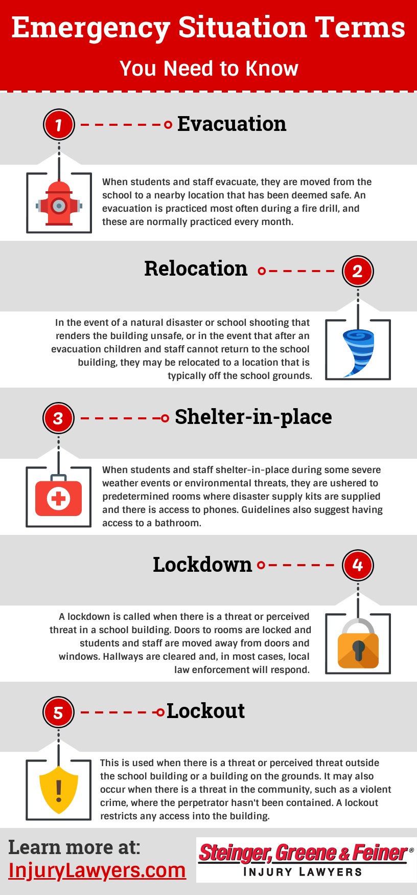 Emergency Situation Terms You Need to Know infographic